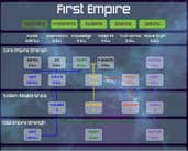 Play First Empire