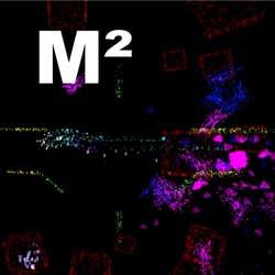 Play M²